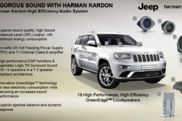 Harman Kardon premium audio system speaker locations
