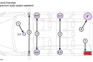 Alpine premium audio system speaker locations