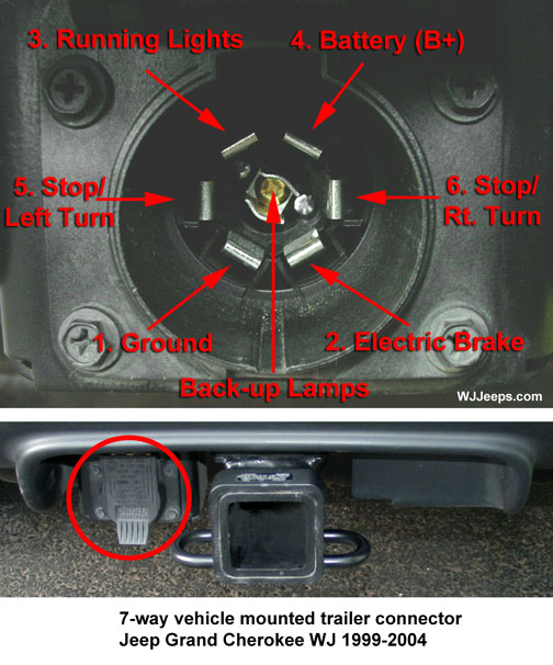 jeep wj grand cherokee trailer towing specifications | jeepspecs.com  second-generation